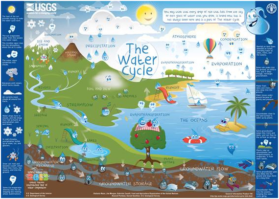 WO Staff Program Watershed Education - Us natural resources map for kids