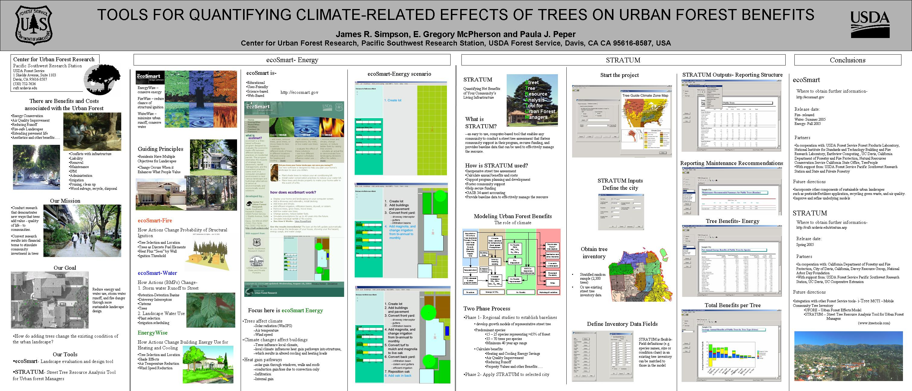 Forestry subject for study