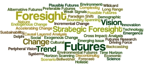 Hover to pause, click to view — Environmental Futures Research: Experiences, Approaches, and Opportunities