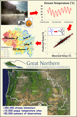GNLCC Map and stream temperature sensor data, maps and models and assessments