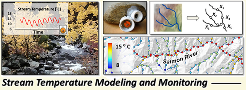 Collage of Stream Temperature Modeling Related Science Images