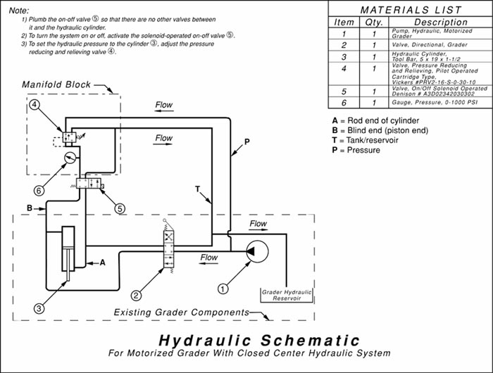 Mtdc Pubs Maintaining Constant Pressure On A Paction Roller Rhfsfedus: Jd Hydraulics Schematic Diagram At Gmaili.net